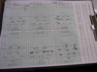 004 2011.6.18(土) 県大会(林間小G).jpg
