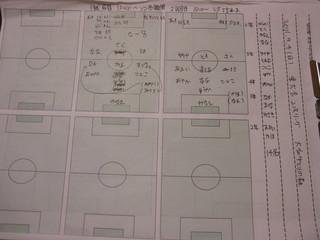 006 2011.9.4(日) 県大会2次リーグ in大和ゆとりの森G.jpg