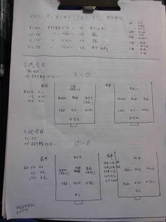 020 2011.5.8(日) YGリーグ(荏子田G) 023.jpg