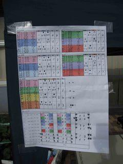 A31 2011.7.23(土) YG低学年大会(ひの特別支援学校G) 008.jpg